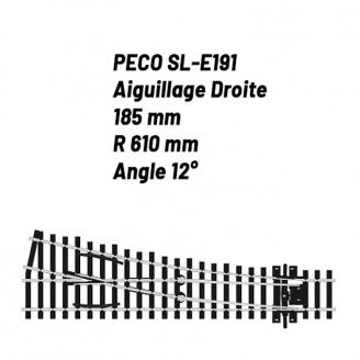 Aiguillage droite 185 mm, 12°, code 75-HO 1/87-PECO SLE191