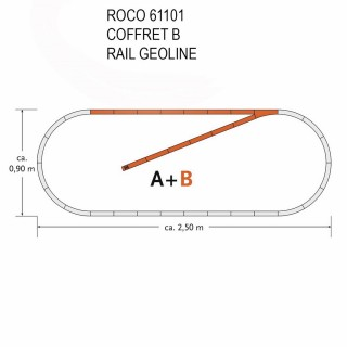 Coffret de rails Geoline B -HO-1/87-ROCO 61101